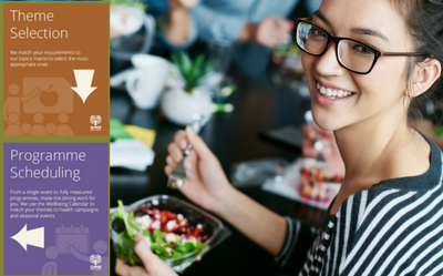 SuperWellness to launch comprehensive wellbeing planning service at Employee Benefits Live