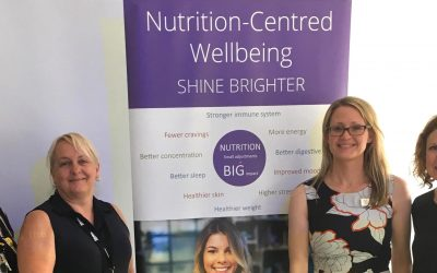 Network Rail Champions Nutrition as Part of its Mental Wellbeing Strategy