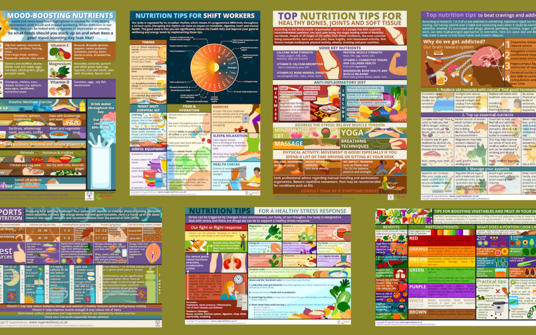 Workplace wellbeing posters