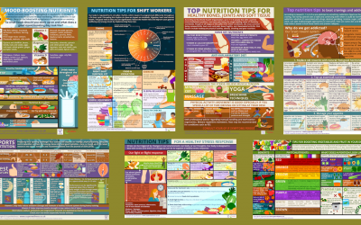 Free health and wellbeing posters: 5 ways they can support your wellbeing strategy