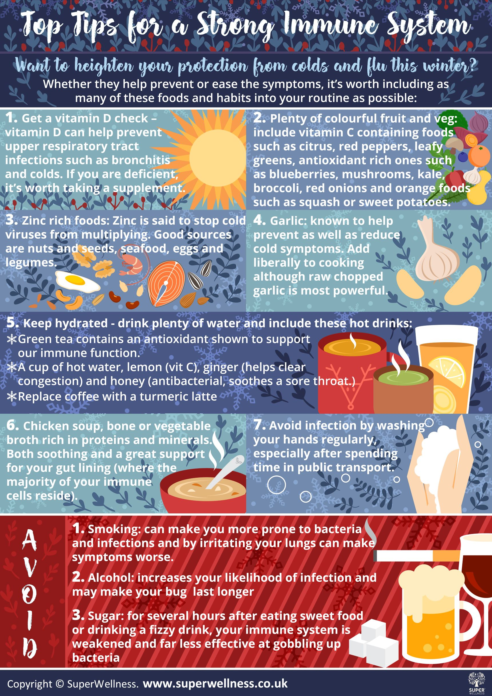 healthy immune system poster